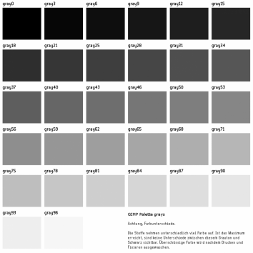 Polsterstoff | mini Gray-Chart
